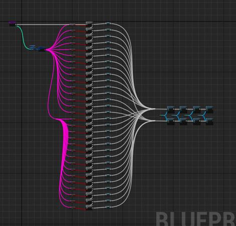 Blueprints from hell — плохо организованные, нубские или абсурдные скрипты, сделанные в нодовой системе Blueprint в Unreal Engine. Зато выглядят симпатично