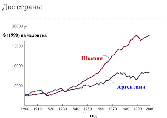 Эссе будущее экономики россии 5622